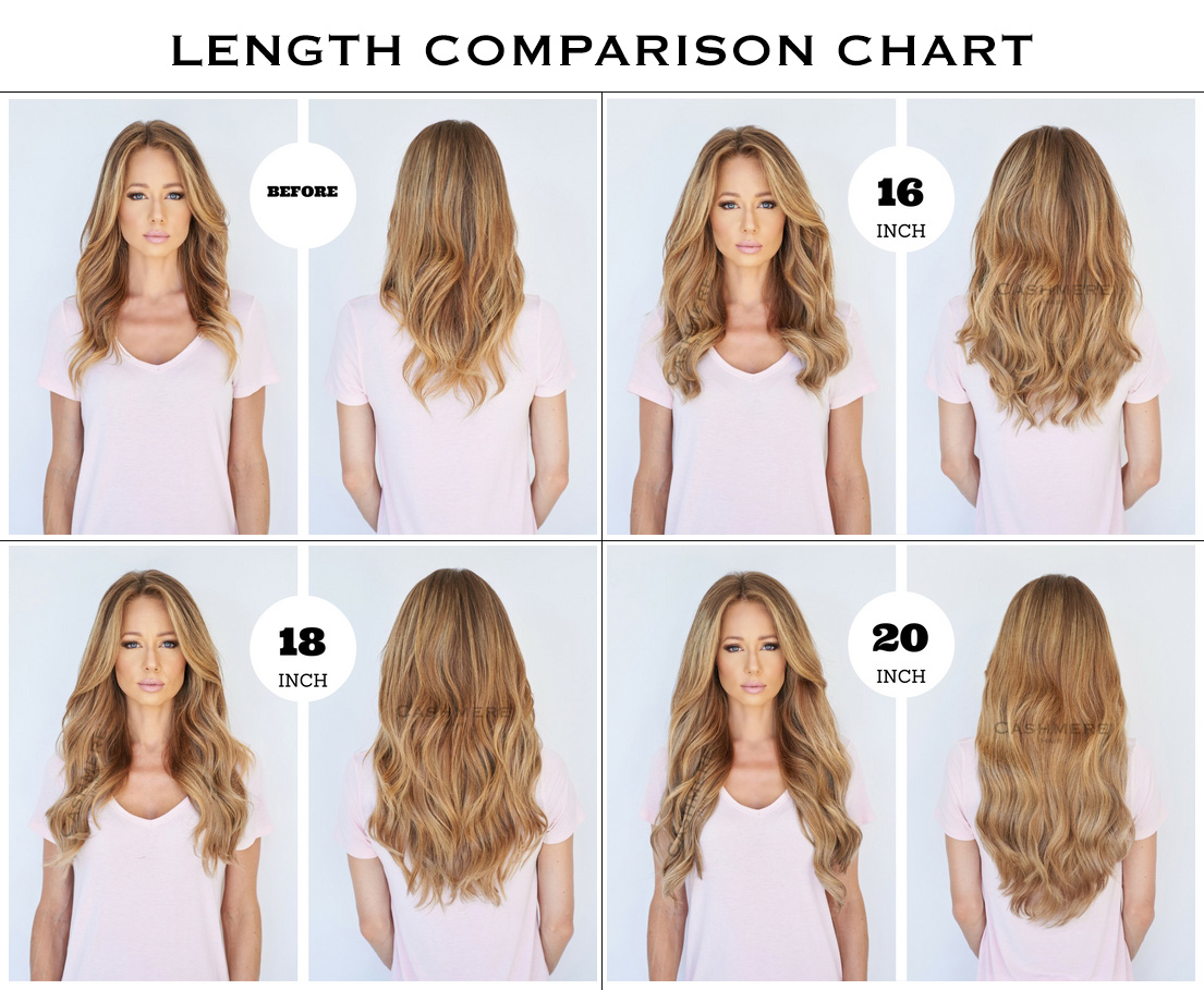 What Length Should I Buy Cashmere Hair Clip In Extensions